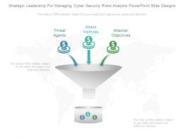 Strategic Leadership For Managing Cyber Security Risks Analysis Powerpoint Slide Designs