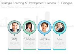 Strategic Learning And Development Process Ppt Images
