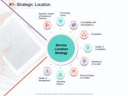 Strategic Location Maximize M1809 Ppt Powerpoint Presentation Icon Deck