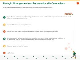 Strategic Management And Partnerships With Competitors Dialogs Ppt Powerpoint Presentation Ideas Tips