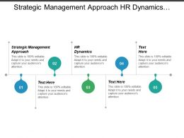 Strategic Management Approach Hr Dynamics Problem Solutions Innovation Products Cpb
