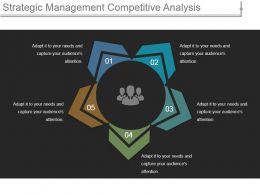 Strategic Management Competitive Analysis Ppt Inspiration