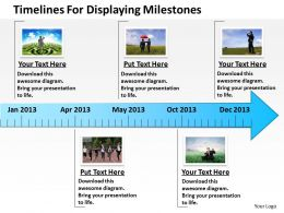 Strategic Management Consulting Milestones Powerpoint Templates PPT Backgrounds For Slides 0527