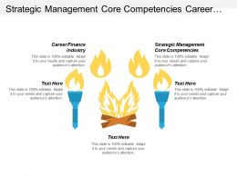Strategic Management Core Competencies Career Finance Industry Promotional Mix Cpb