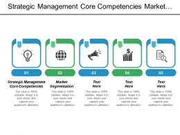 Strategic Management Core Competencies Market Segmentation Core Competencies Strategy Cpb
