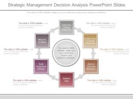 Strategic Management Decision Analysis Powerpoint Slides