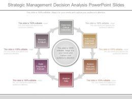 strategic_management_decision_analysis_powerpoint_slides_Slide01