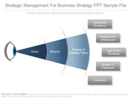 Strategic Management For Business Strategy Ppt Sample File