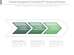Strategic Management Formulation Ppt Background Designs