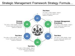 Strategic Management Framework Strategy Formula Goals Setting Control Feedback