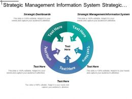 Strategic Management Information System Strategic Dashboards Establish Authority