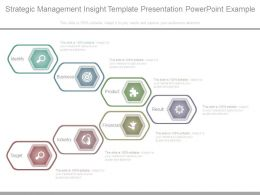 Strategic Management Insight Template Presentation Powerpoint Example