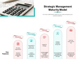 Strategic Management Maturity Model Stages Of Strategic Management Maturity Model Ppt Show