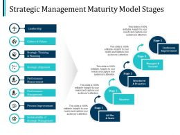 Strategic Management Maturity Model Stages Ppt Pictures Design Templates