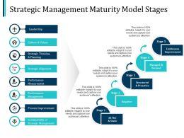 strategic_management_maturity_model_stages_ppt_pictures_design_templates_Slide01