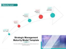 Strategic Management Maturity Model Template Stages Of Strategic Management Maturity Model