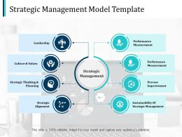 Strategic Management Model Ppt Pictures Design Templates