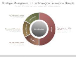 strategic_management_of_technological_innovation_sample_Slide01