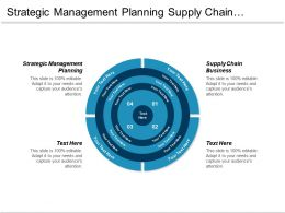 Strategic Management Planning Supply Chain Business Lead Marketing Cpb
