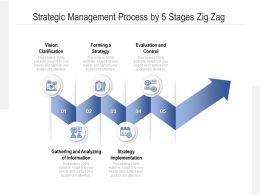 Strategic Management Process By 5 Stages Zig Zag