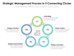 Strategic Management Process In 5 Connecting Circles