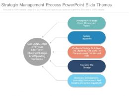 Strategic Management Process Powerpoint Slide Themes