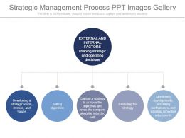 Strategic Management Process Ppt Images Gallery