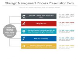 Strategic Management Process Presentation Deck