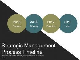 Strategic Management Process Timeline Powerpoint Images