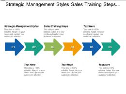 strategic management styles sales training steps business continuity cpb