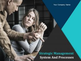 Strategic Management System And Processes Powerpoint Presentation Slides