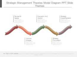 Strategic Management Theories Model Diagram Ppt Slide Themes