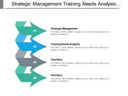 Strategic Management Training Needs Analysis Internal External Recruitment Cpb