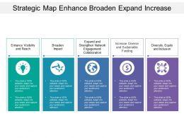 Strategic Map Enhance Broaden Expand Increase