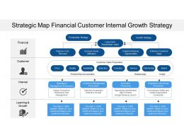 Strategic Map Financial Customer Internal Growth Strategy