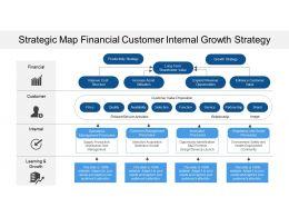 strategic_map_financial_customer_internal_growth_strategy_Slide01