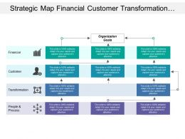 Strategic Map Financial Customer Transformation Process