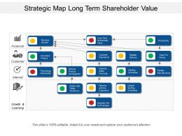 Strategic Map Long Term Shareholder Value
