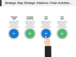 Strategic Map Strategic Initiatives Chain Activities Tool Strategies