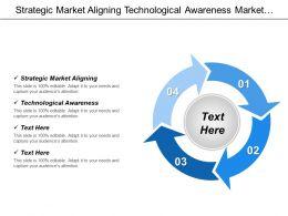 Strategic Market Aligning Technological Awareness Market Competition