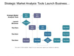Strategic Market Analysis Tools Launch Business Angel Investment Opportunities Cpb