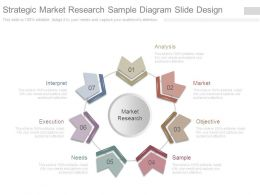 Strategic Market Research Sample Diagram Slide Design