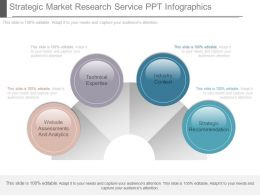 Strategic Market Research Service Ppt Infographics