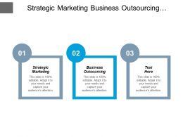 Strategic Marketing Business Outsourcing Trading Strategies Project Summary Cpb