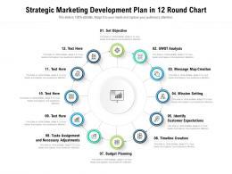 Strategic Marketing Development Plan In 12 Round Chart