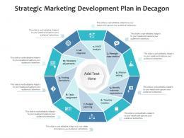 Strategic Marketing Development Plan In Decagon