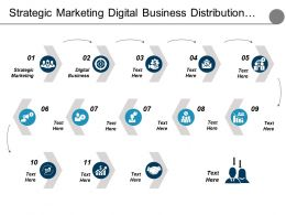Strategic Marketing Digital Business Distribution Management Technology Communication Cpb