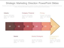 Strategic Marketing Direction Powerpoint Slides