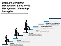 Strategic Marketing Management Sales Force Management Marketing Strategies Cpb