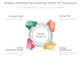 Strategic Marketing Plan Accelerate Growth Ppt Background